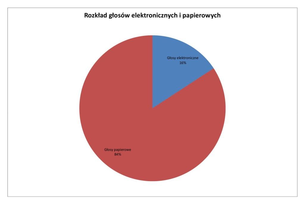 wykres2.jpeg